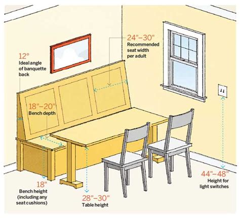 kitchen bench dimensions kitchen numbers dining nook 64 important numbers every