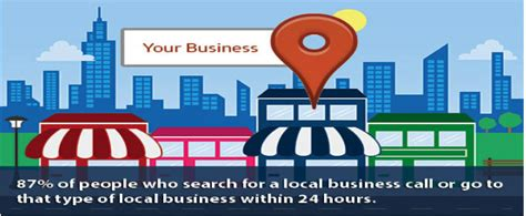 best seo consultants best seo consultant in portland