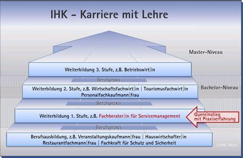 Lebenslauf Ausbildung Ihk fachberater f r servicemanagement ihk frankfurt am