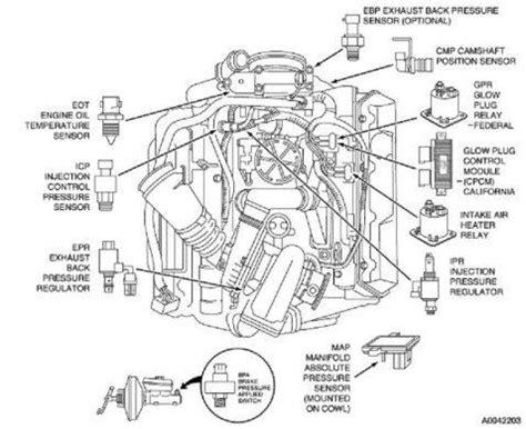 7 3 powerstroke fuel line diagram 7 3 sel fuel system diagram 7 free engine image for user