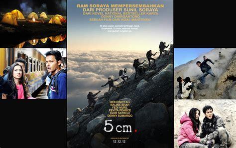 latar belakang membuat film dokumenter film layar lebar yang mempopulerkan destinasi wisata
