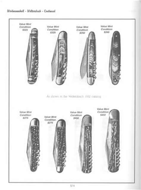 knife collectors guide vintage pocket knife collector price id guide more ebay