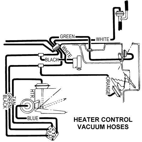 chevrolet vacuum line diagram autos post
