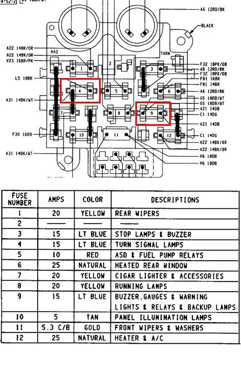 1995 jeep sport interior fuse box 33 wiring diagram