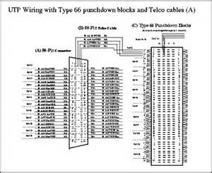 ieee 10base t cabling images frompo