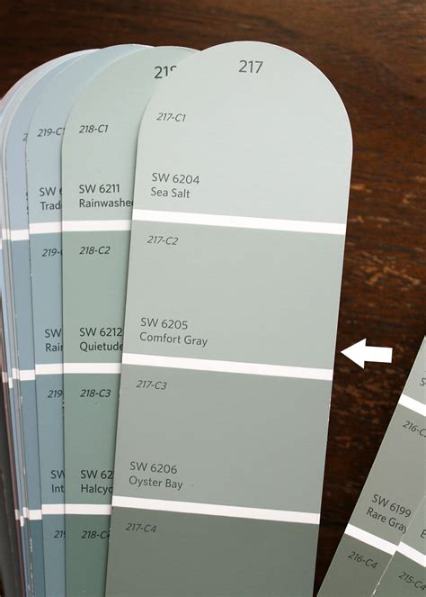 gray paint colors  sherwin williams tag