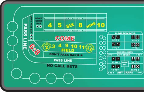 craps basics the table how craps works howstuffworks
