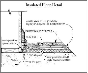 Q&A: Insulated Wood Floor Over Concrete   JLC Online