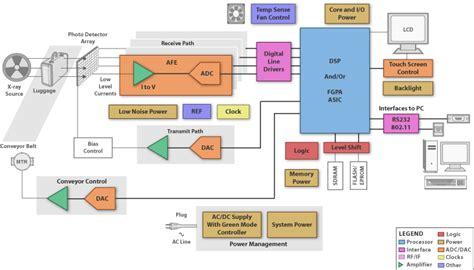 panel wiring diagram ppt panel wiring diagram