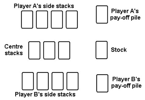 game rules layout rules of card games spite and malice