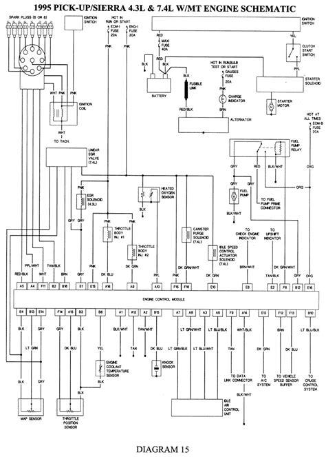 inspiring 1990 gmc topkick wiring diagram pictures best image schematics imusa us gmc c4500 wiring diagram best wiring library