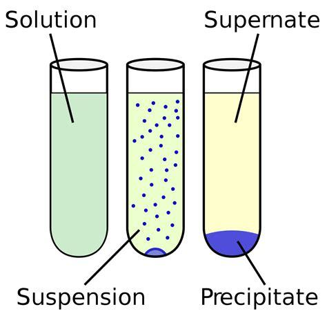 pattern definition chemistry precipitation chemistry wikipedia