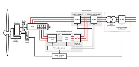 28 contactor wiring diagram with timer datasheet 188