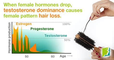 male pattern hair loss testosterone do high testosterone levels cause hair loss 34