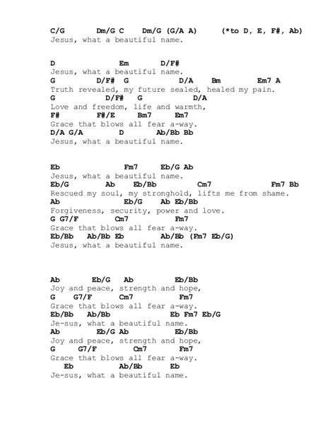 Perfect Forgiveness Chords Elaboration - Basic Guitar Chords For ...