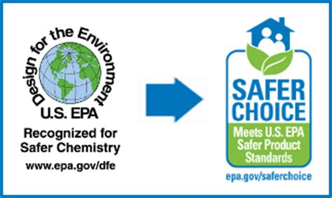 epa design for the environment logo learn about the safer choice label safer choice us epa