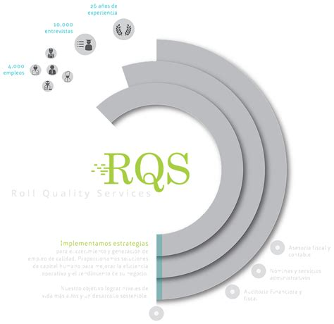 roll quality services s c