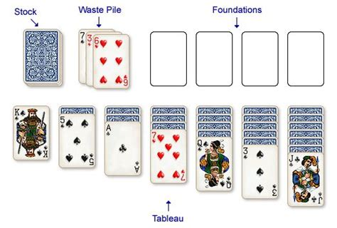 layout card game solitaire city how to play klondike solitaire
