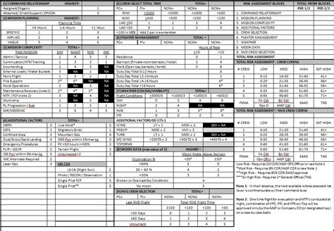 Army Aviation Risk Assessment Form Exle Thinkaviation Aviation Risk Assessment Template