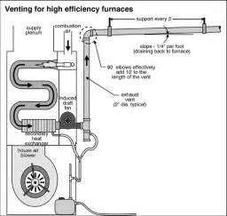 condensation drain vent internachi inspection forum