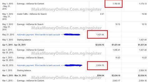 adsense nigeria online store austinjunior8 simplesite com