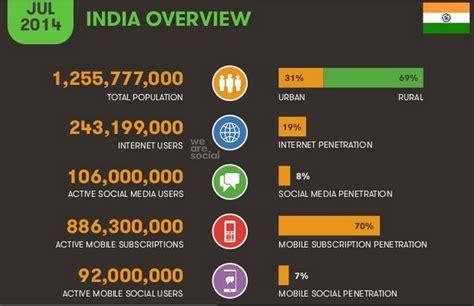 mobile india jam jan dhan yojana aadhaar and mobile number