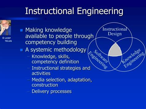 engineering design knowledge management ppt the organization and use of learning objects for