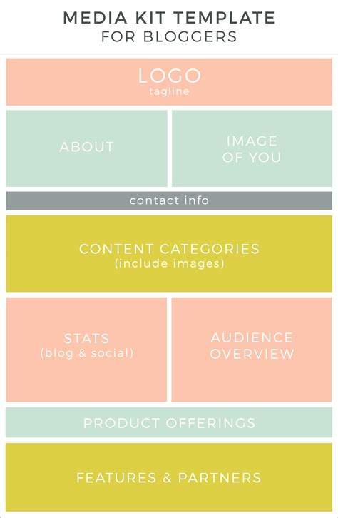 media kit design template blogging 101 how to create a media kit for your