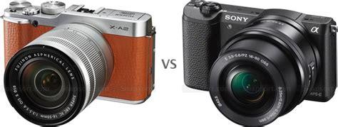 Lensa Sony Alpha A6000 pilih mana fuji vs sony