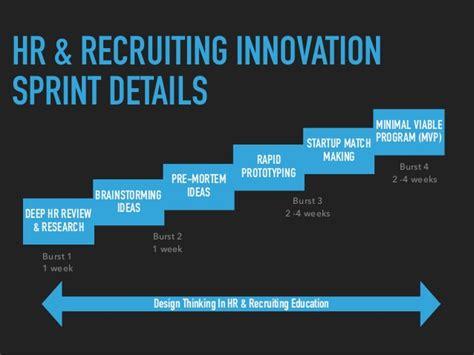 design thinking for hr hr recruiting innovation sprint