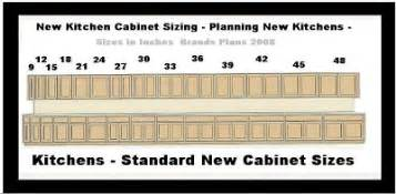 Kitchen Wall Cabinet Sizes by Kitchen Cabinet Sizes
