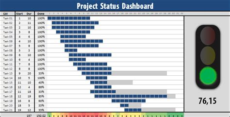 project dashboard excel template description of project dashboard template microsoft