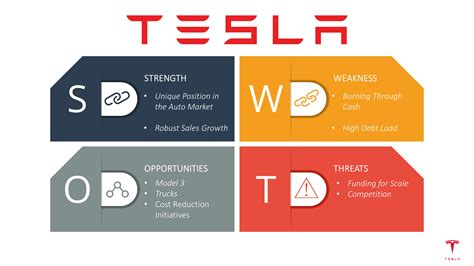 2018 Tesla Cost New Car Release Date And Review 2018 Amanda Felicia Spacex Powerpoint Template