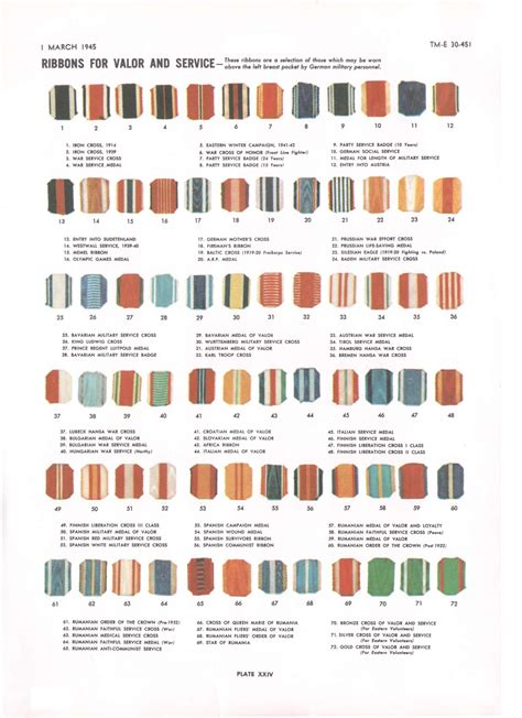us military medals and ribbons identification for army chart for german ribbons for valor wwii axis uniforms