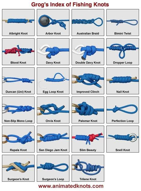 good boat knots best 25 fishing line knots ideas on pinterest tying