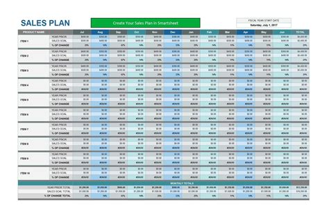 32 Sales Plan Sales Strategy Templates Word Excel Sle Plan Template