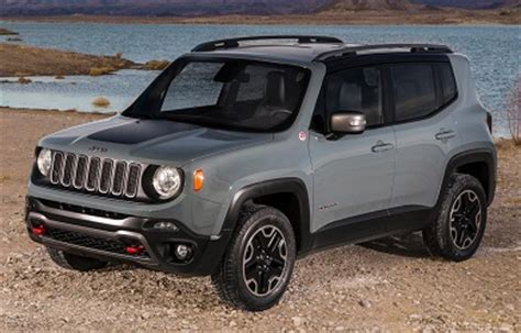 New Jeep Colors 2018 Jeep Renegade Release Date Colors Specs 2018