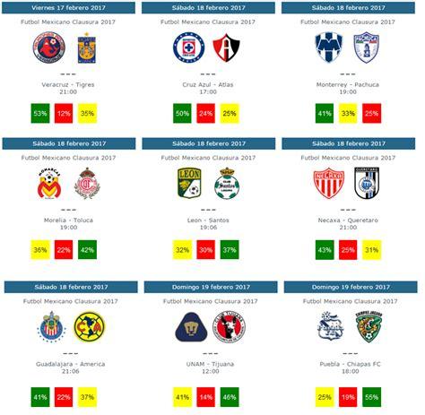 Calendario De Juegos Liga Mx Jornada 17 Calendario De Juegos Jornada 7 De La Liga Mx Clausura 2017