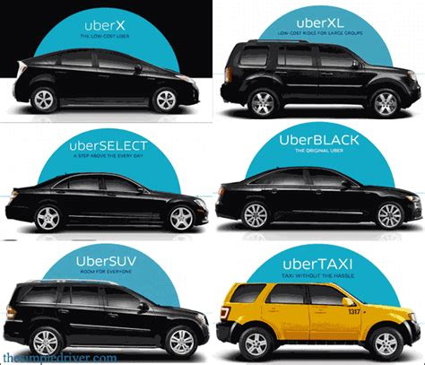 uber car requirement uberx uberxl uberselect uberblack