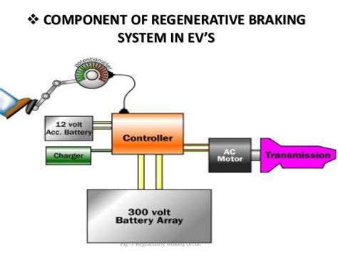 variac variable transformer wiring diagram isolation