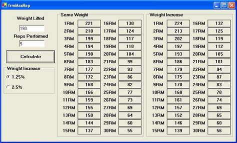 calculator bodybuilding my weight rep calculator bodybuilding forums t nation