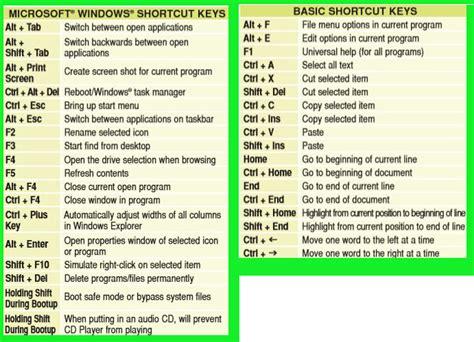 computer keyboard shortcut keys computer shortcut keys computer tips and tricks