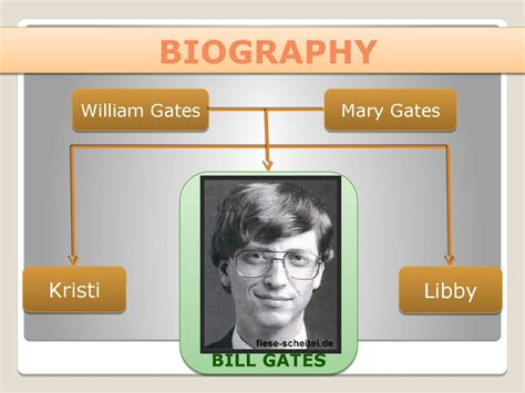 ppt on biography of bill gates bill gates презентация онлайн