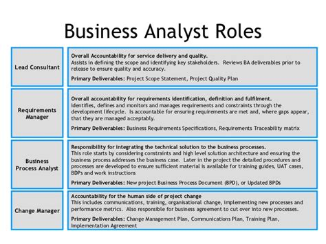 accounts sba example of the description of a business Guidelines for principles of business school description of business – in this part you are guidelines for principles of accounts (poa) sba.