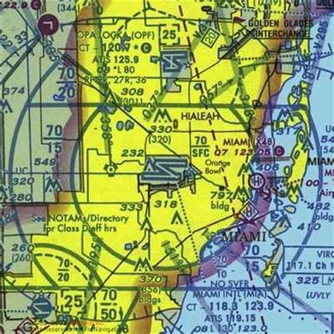 miami sectional chart aero news network the aviation and aerospace world s