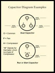 a c condenser fan capacitor wiring diagram wiring diagrams