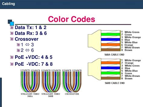 568b color code 28 images ether cable wiring diagram