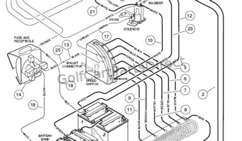 1990 club car wiring diagram wiring diagram