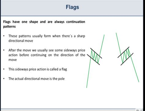 triangle wedge pattern basic chart patterns wedges triangles and pennants