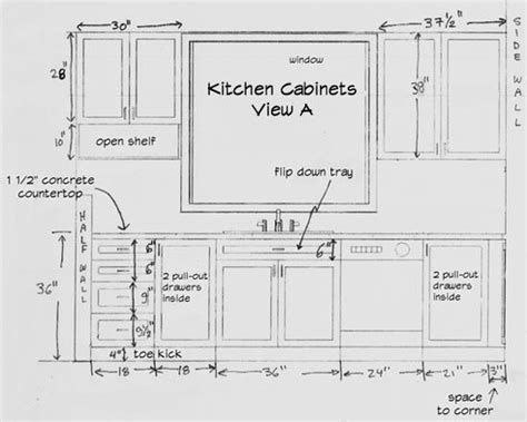 Kitchen Cabinets Standard Size Home Kitchen Cabinet Sizes Chart The Standard Height Of Many Kitchen Cabinets D Kitchens